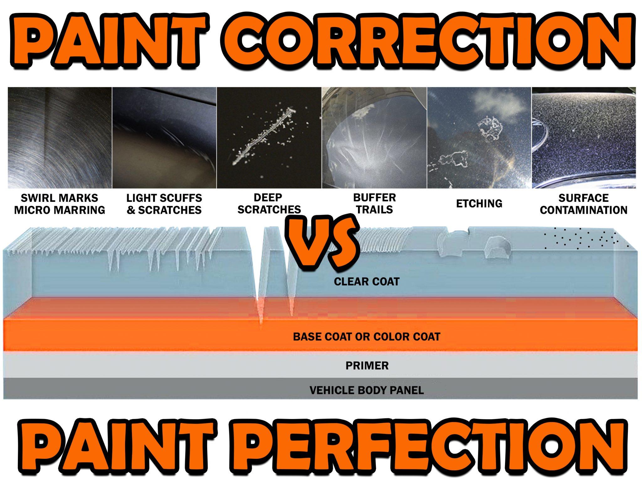 Paint Correction vs Paint Perfection